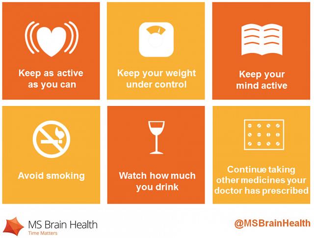 Brain health MS