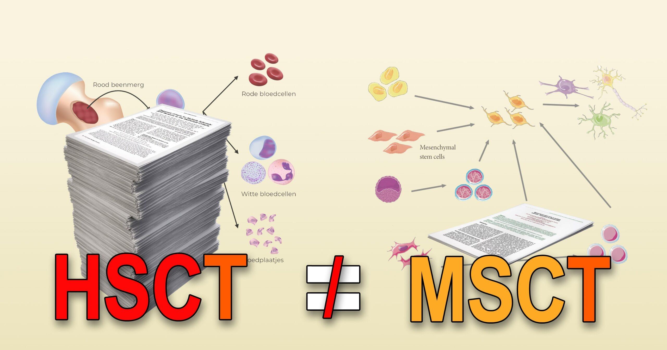 HSCT niet MSCT